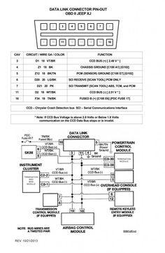 pro armor sound bar wiring diagram Download-Jeep XJ Datalink Connector OBDII Plug 13-d