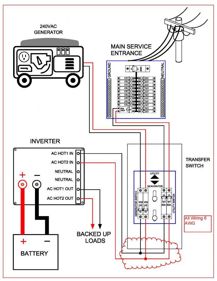 protran transfer switch wiring diagram Collection-Reliance Generator Transfer Switch Wiring Diagram Beautiful Generator Transfer Switch Wiring Diagram Vision Ravishing Midnite 17-c