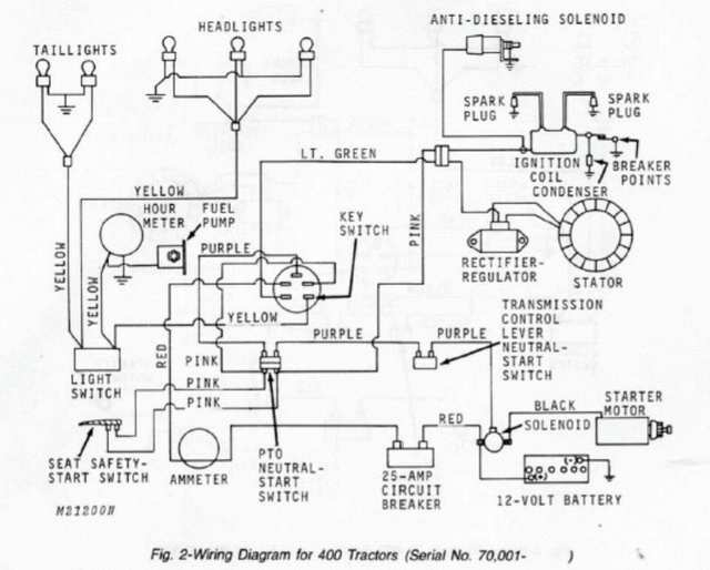 Pto Switch Wiring Diagram Sample
