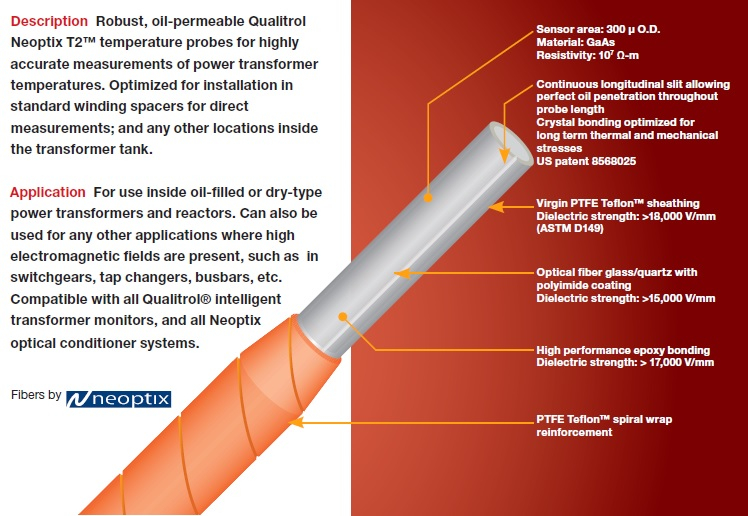 Qualitrol Liquid Level Gauge Wiring Diagram Gallery Wiring Diagram