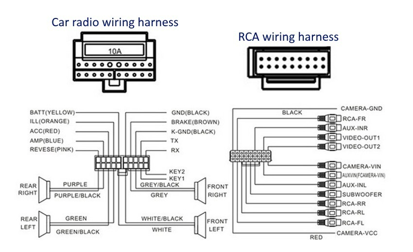 radio wiring diagram Collection-How to Install Car Stereo Wiring Unique Stunning Wiring A Car Radio S Everything You Need 8-p