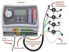 rainbird sprinkler wiring diagram Collection-Example of how to wire an irrigation contraller 2-k
