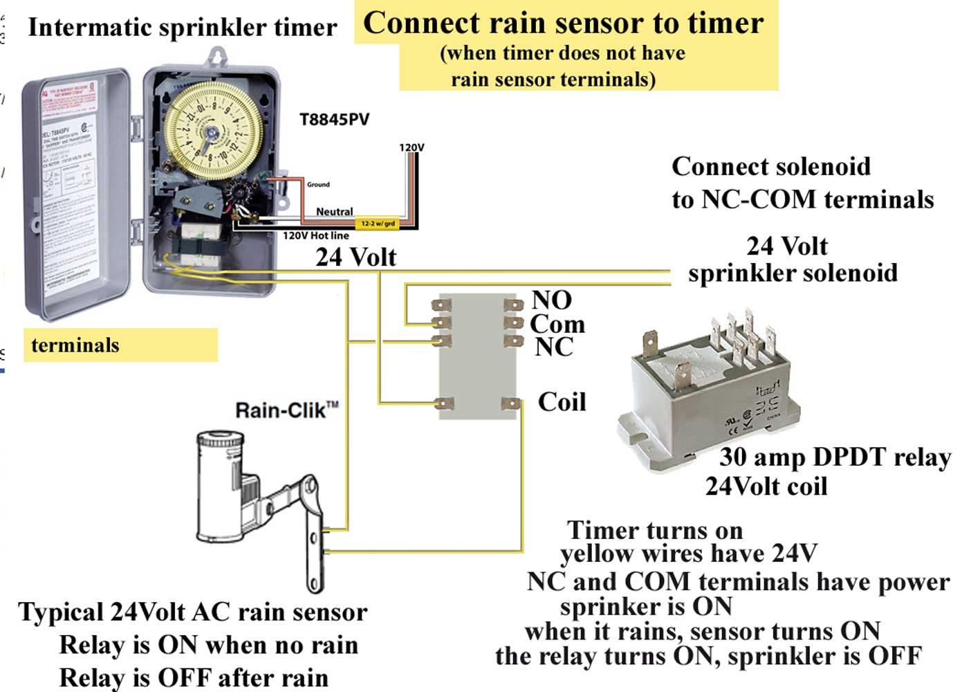 Rainbird Sprinkler Wiring Diagram Download | Wiring Diagram ... on