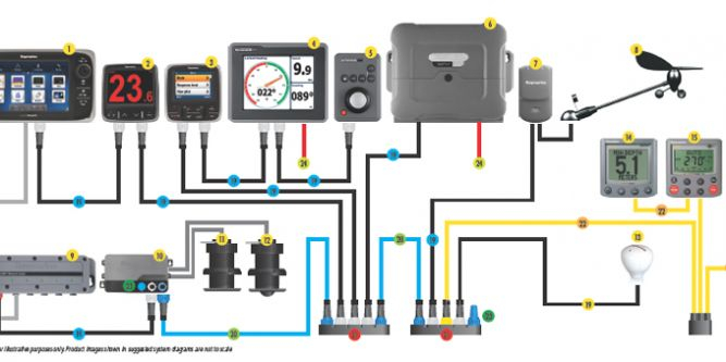 raymarine seatalk wiring diagram Download-Raymarine Seatalk Wiring Diagram 4-g