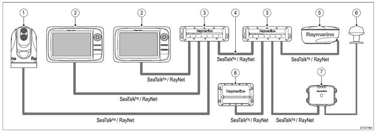 raymarine seatalk wiring diagram Download-to enlarge 18-n