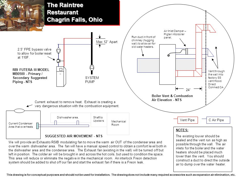 rbi dominator boiler wiring diagram Collection-4 The 5-d
