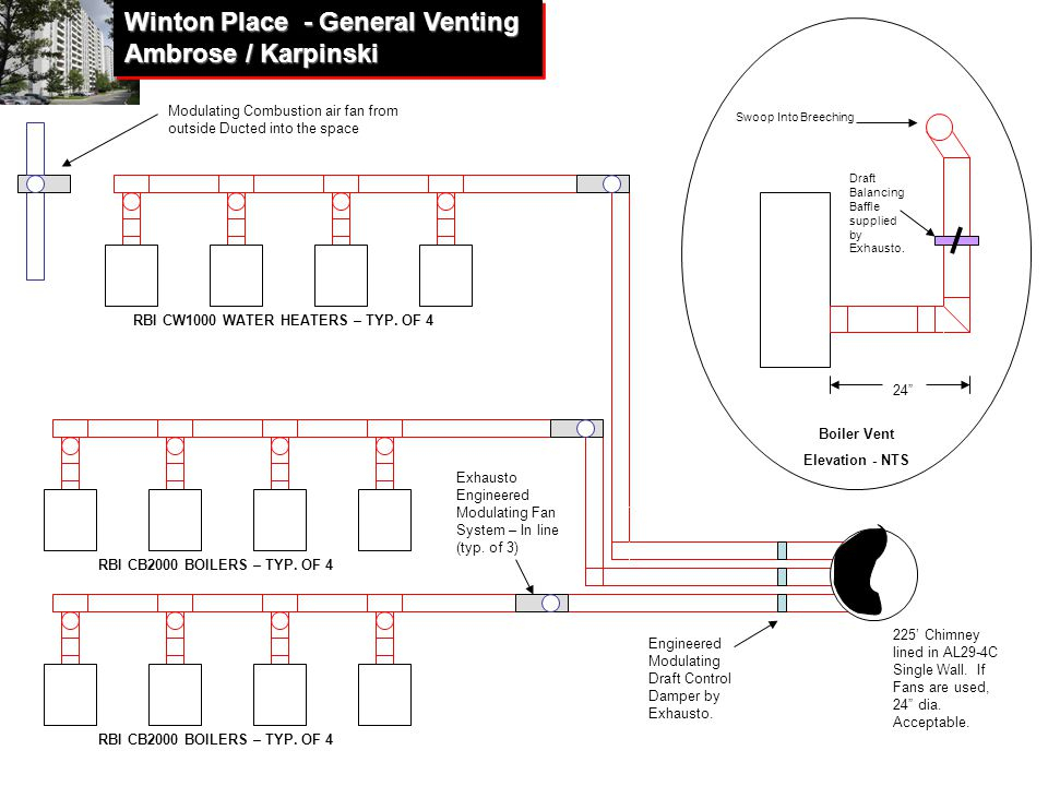 rbi dominator boiler wiring diagram Collection-5 Winton 9-k