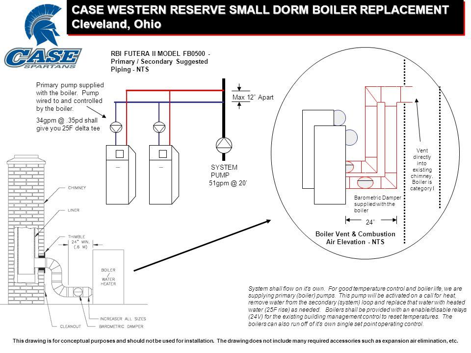 rbi dominator boiler wiring diagram Download-Boiler Vent & bustion Air Elevation NTS 15-c
