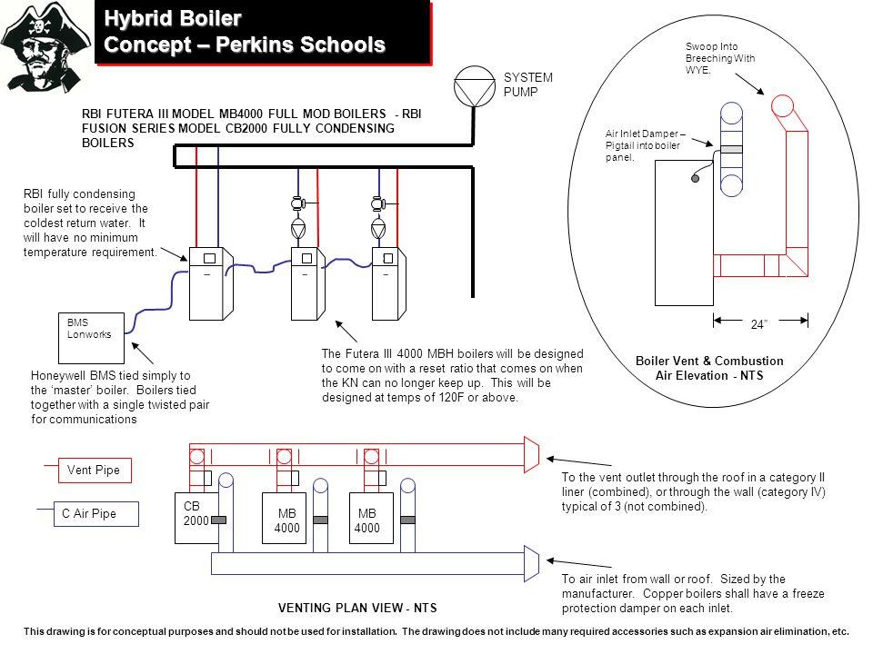Vtg 3000le Boiler Wiring Diagram - Schematic Diagrams