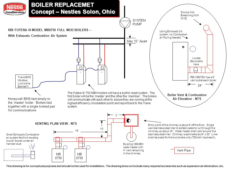 Rbi Boiler Wiring Diagram - Wiring Diagram & Electricity Basics 101 •