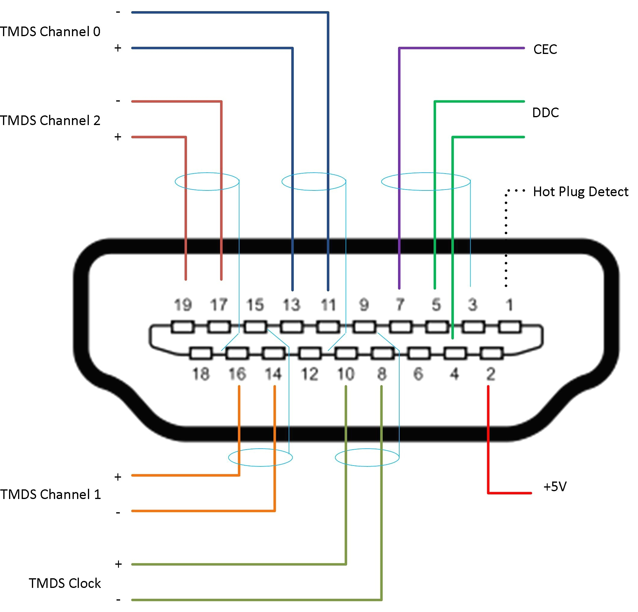 Rj45 Color Wiring