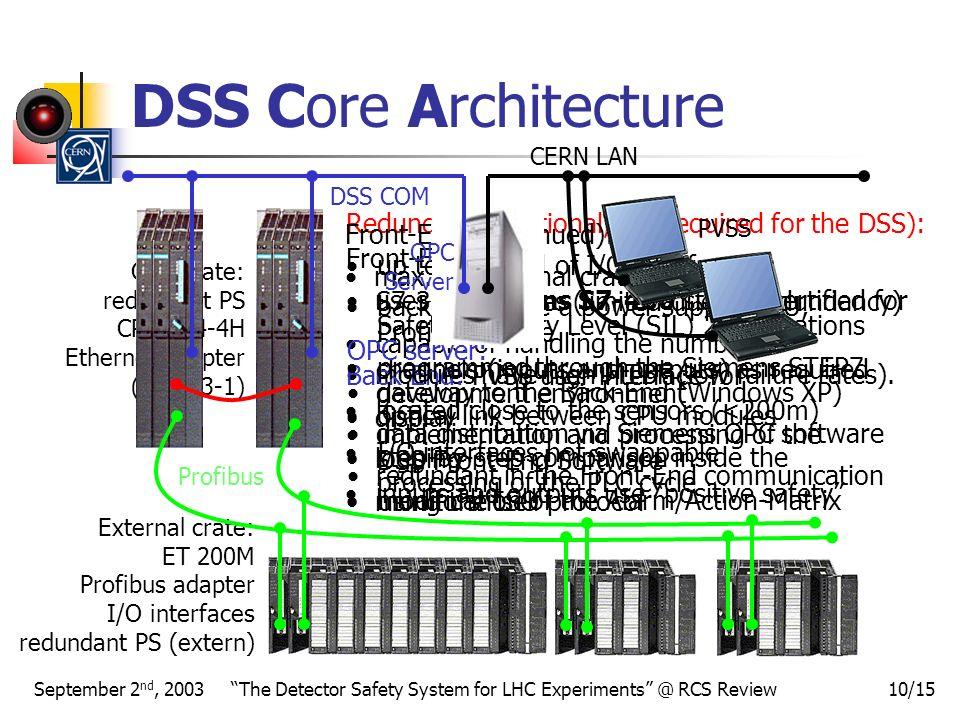 Rcs Mar Actuator Wiring Diagram