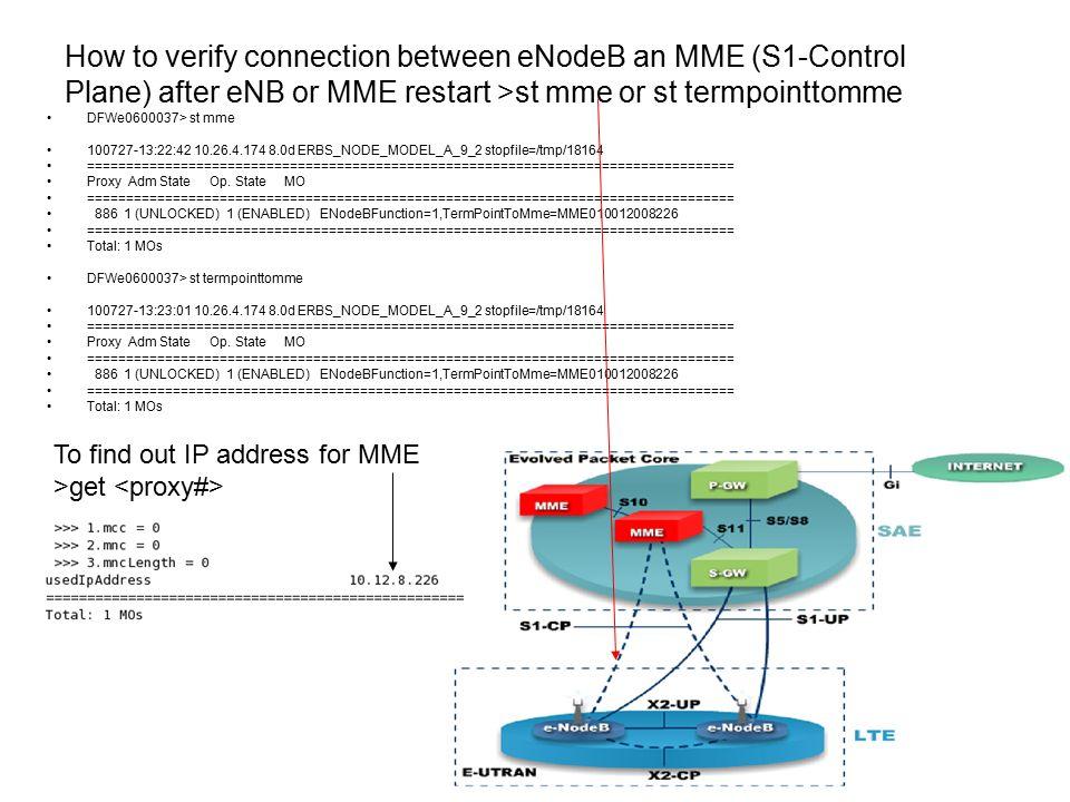 rcs sure 100 wiring diagram Download-Rcs Sure 100 Wiring Diagram Best Enodeb Basic Moshell Mands for Rf Engineer Ppt 1-i