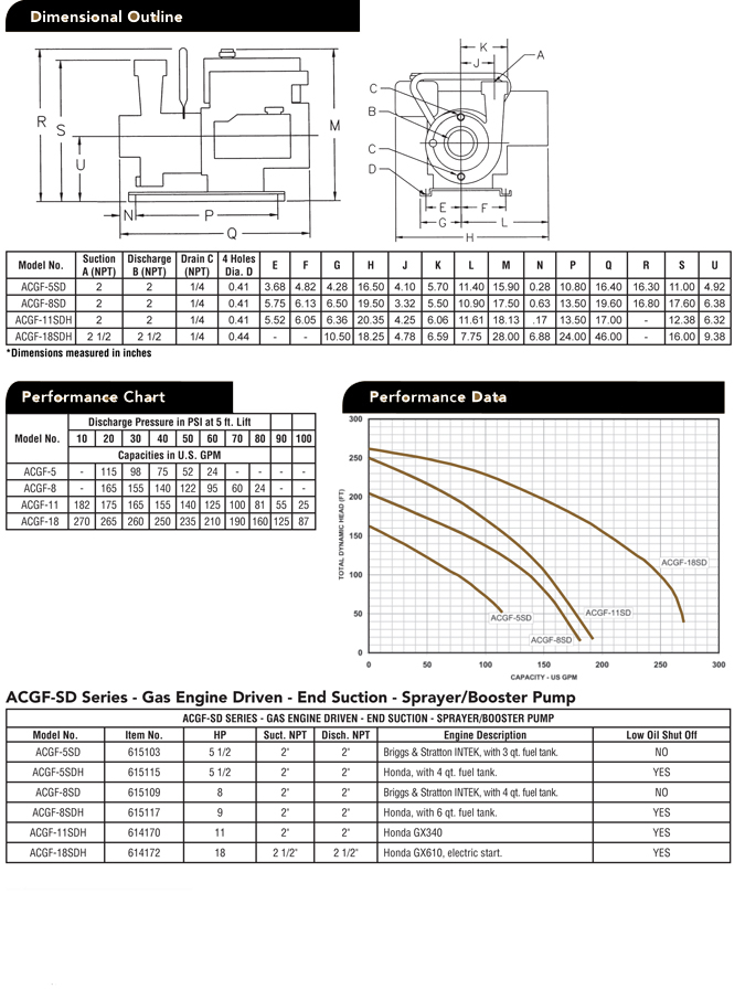 red lion pump wiring diagram download