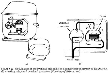 pressor Wiring Diagram Wiring Diagram Collection Koreasee further Copeland Ac  pressor Wiring Diagram Images Figure Schematic At Copeland  pressor Wiring Diagram besides Refrigerator Start Relay Wiring Diagram Pressor Overload Relay Random Fridge Pressor Wiring Diagram I moreover Removing  pressor Starting  ponents in addition Full. on refrigerator pressor start relay