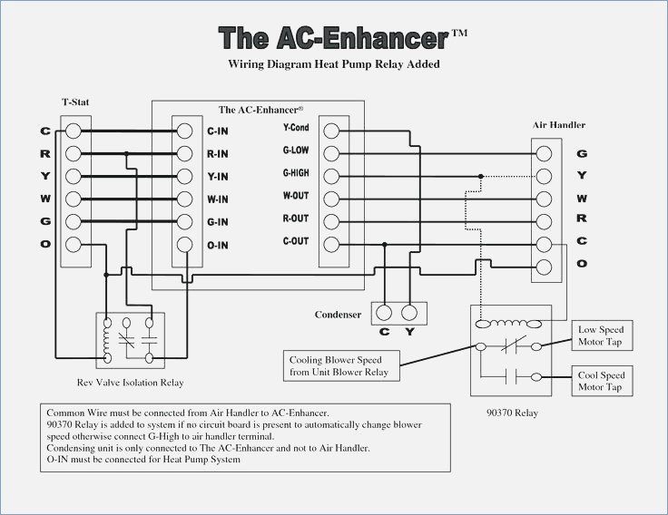 regency conversion van wiring diagram download