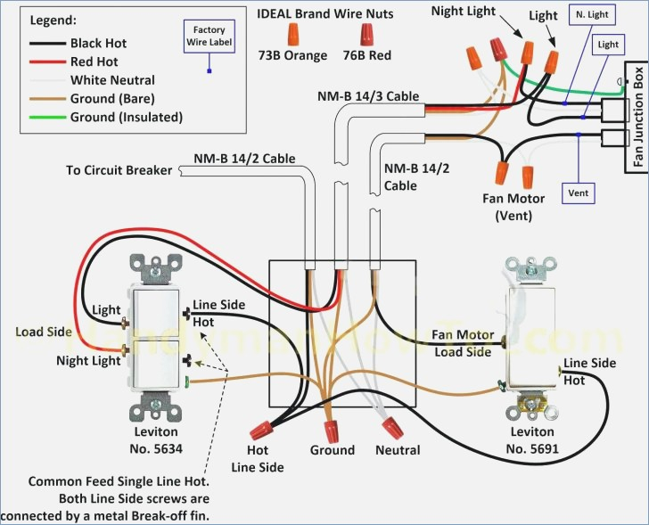 reliance csr302 wiring diagram Collection-Nema L14 30r Wiring Diagram Bioart Me L1430 Plug 30 L14 30 Wiring Diagram Reliant 5-d