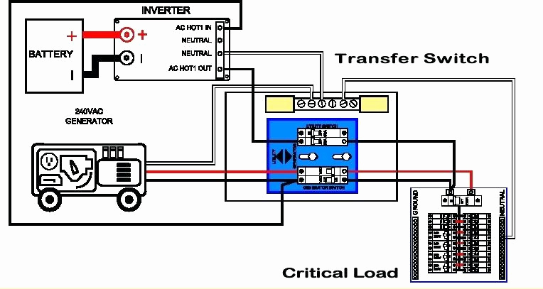 reliance generator transfer switch wiring diagram Collection-Gallery Transfer Switch Wiring Diagram Best Reliance Manual Transfer Switch Wiring Diagram – Realestateradio 18-q