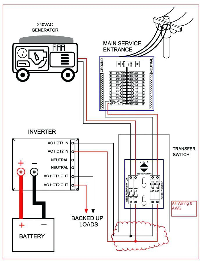 reliance transfer switch wiring diagram Collection-Generator Changeover Switch Wiring Diagram As Well As Solar 7-b