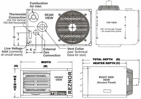 Heater Dayton For Diagram A Wiring Gas 3e266 - Wiring ... on