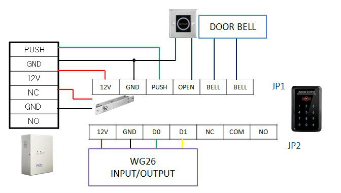 rfid access control wiring diagram Collection-Access Control Wiring Diagram Lovely Access Control Wiring Diagram Efcaviation 12-f