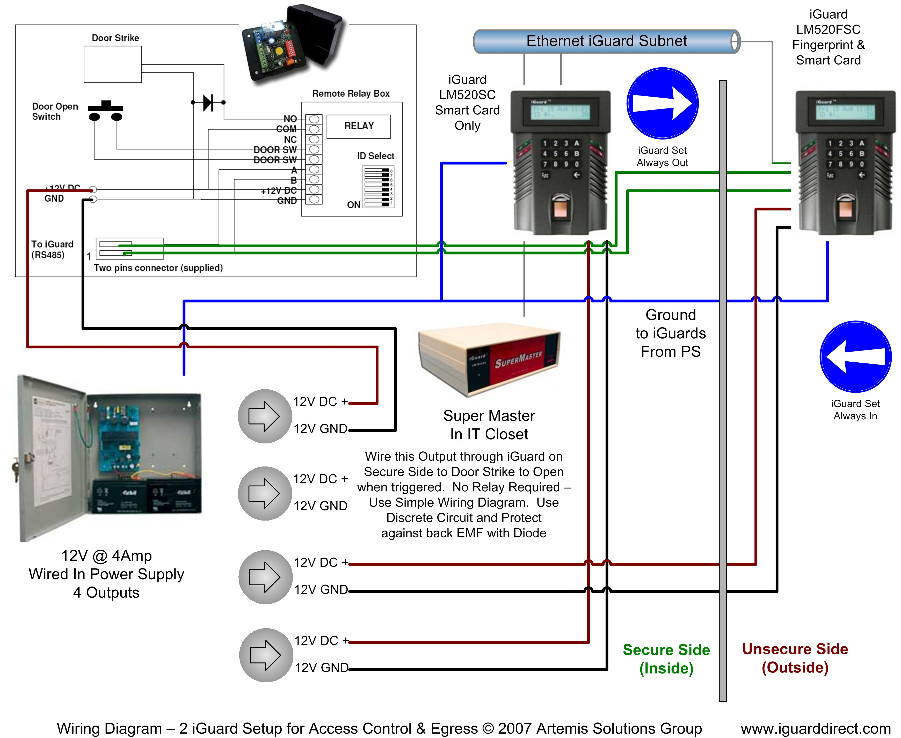 Rfid Access Control Wiring Diagram Sample A C Collection New Systems Australia Download