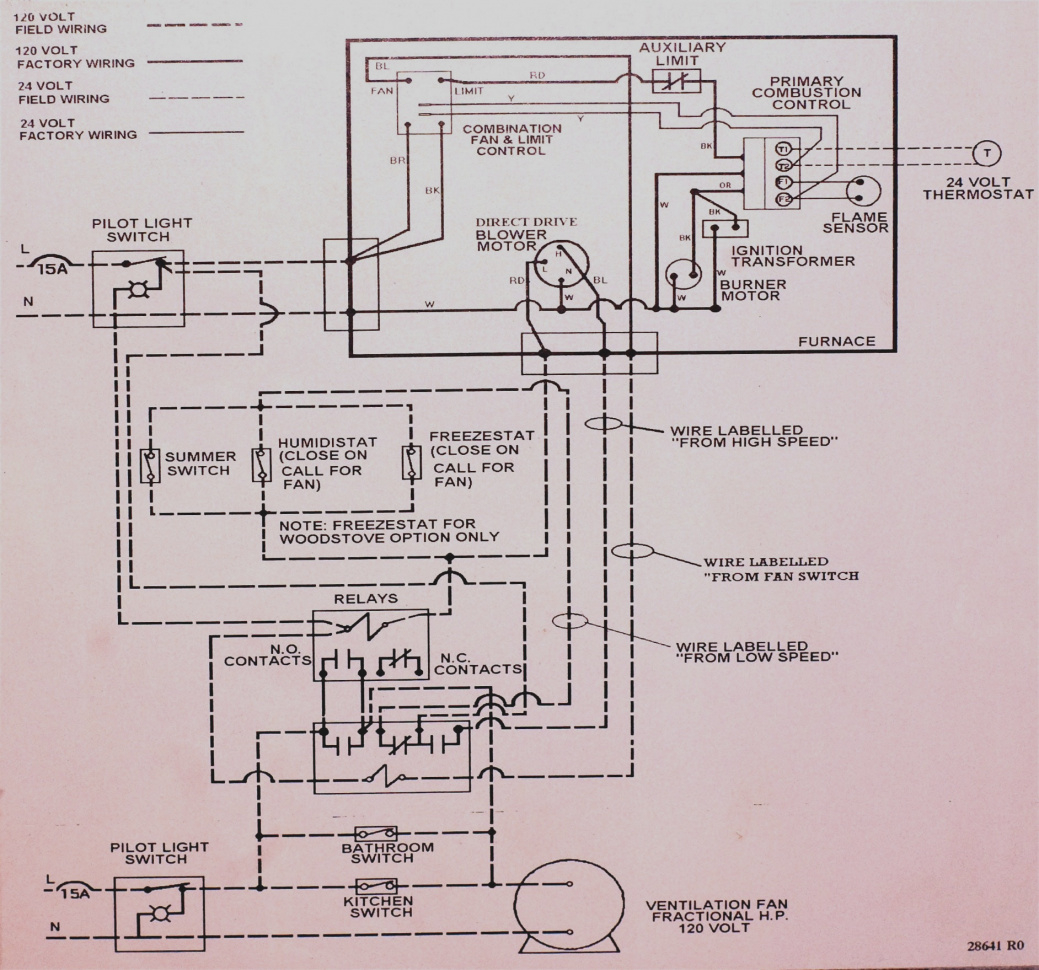 Wiring Diagram  30 Rheem Furnace Parts Diagram