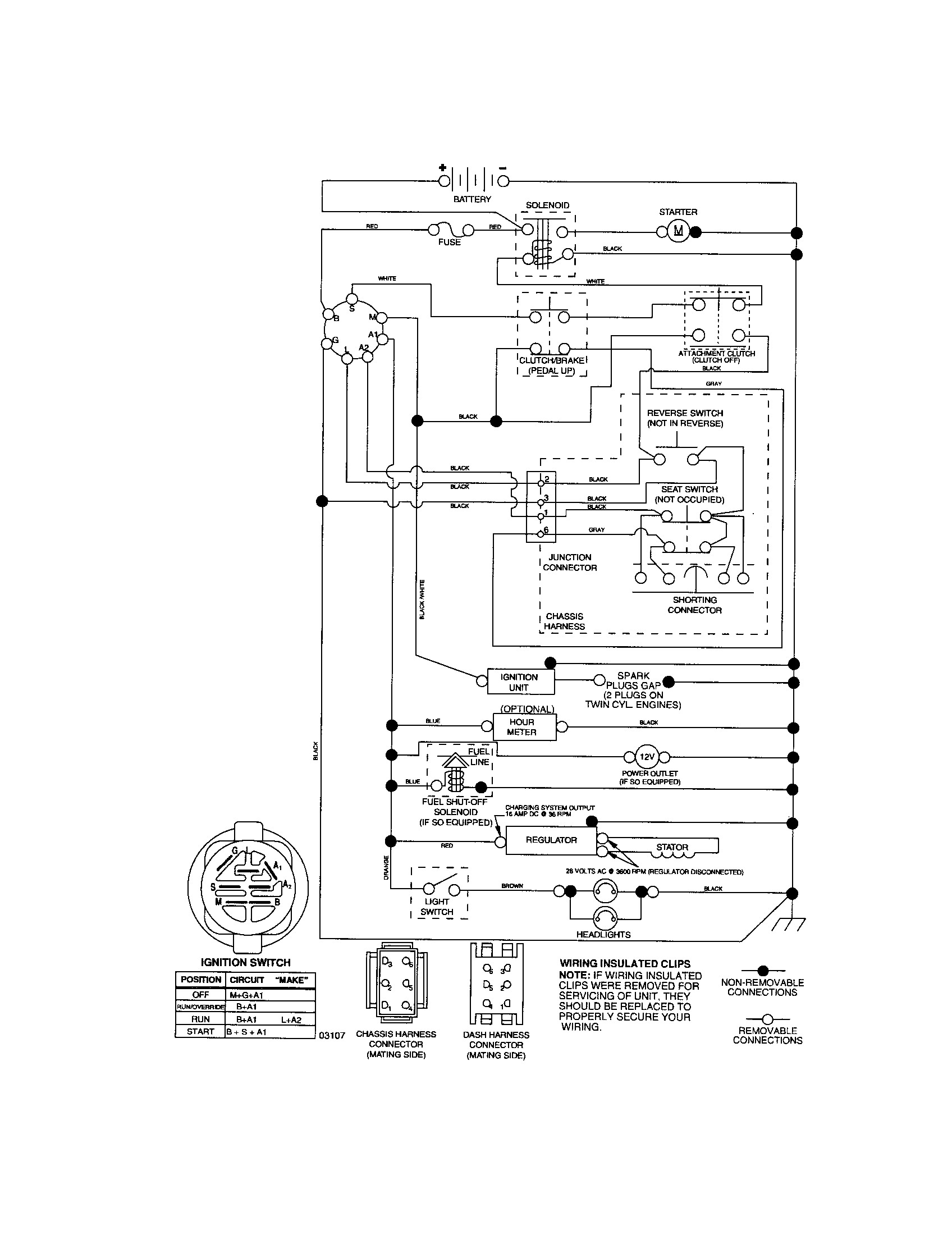 Wiring Diagram Images Detail: Name: riding lawn mower ignition switch  wiring diagram – Lawn Mower Ignition Switch ...