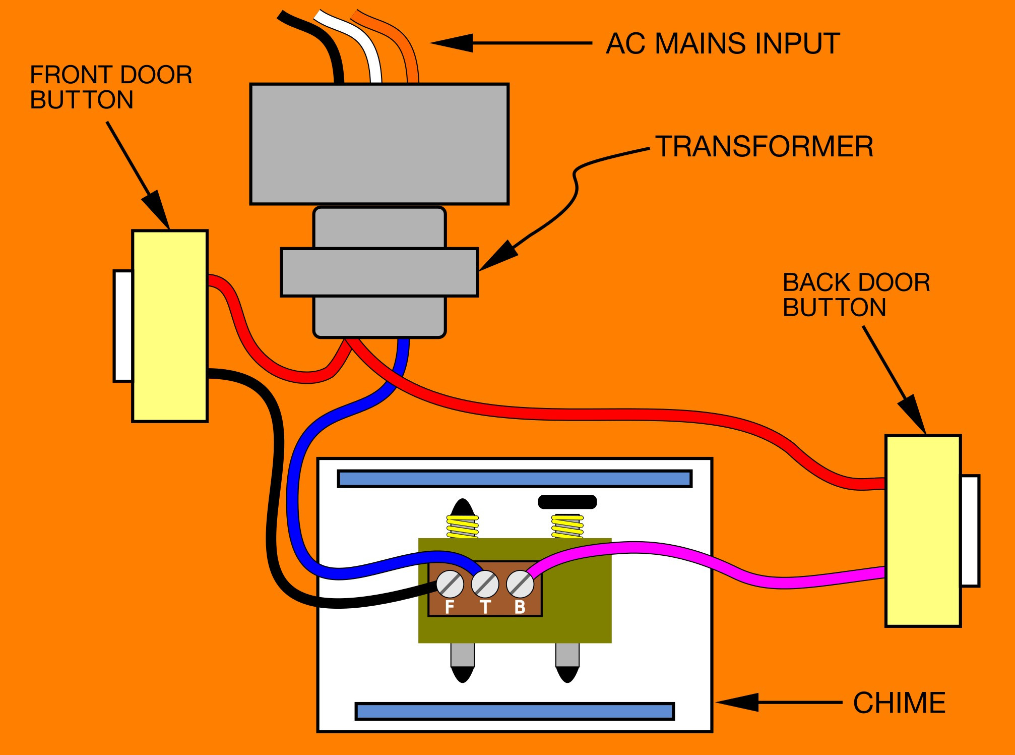 Doorbell wiring diagrams wiring diagrams schematics ring doorbell wiring diagram sample wiring diagram sample rh faceitsalon com at ring doorbell wiring diagram download wiring diagram mains doorbell new ring cheapraybanclubmaster