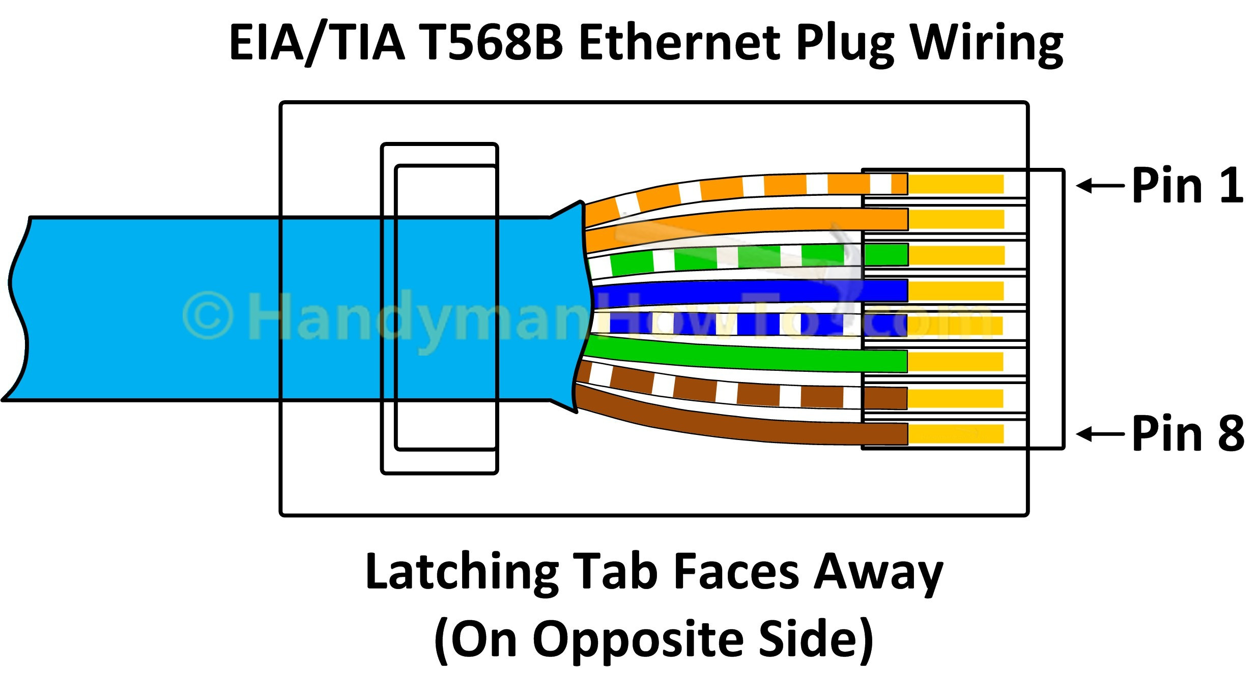 1gb Cat6 Cable Wiring Plug - Switch Diagram •