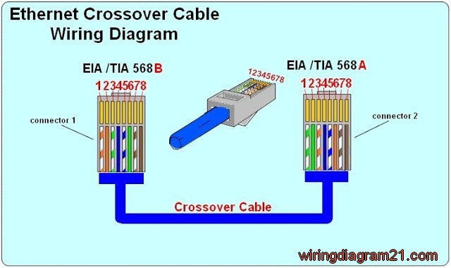rj45 connector wiring diagram Collection-gallery of Rj45 Connector Wiring Diagram 17-h