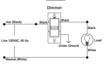 rotary dimmer switch wiring diagram gallery wiring diagram sample Dimmer Switch Schematic Diagram rotary dimmer switch wiring diagram collection 6633 png 4 q download wiring diagram pics detail name rotary dimmer switch