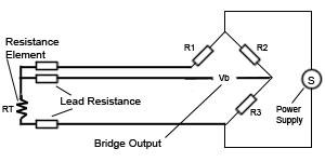 rtd pt100 3 wire wiring diagram gallery wiring diagram sample rh faceitsalon com Testing a 3 Wire RTD rtd pt100 3 wire wiring diagram