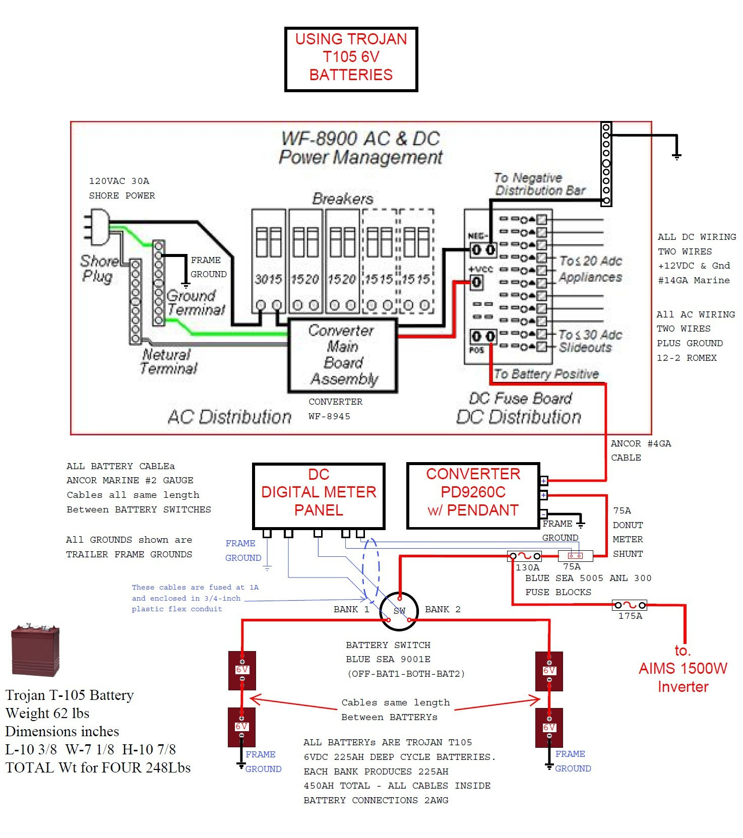 Rv Battery Disconnect Switch Wiring Diagram Collection Gfci Download For Ac Valid