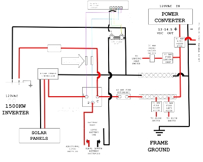 rv wiring diagram for inverters in depth wiring diagrams u2022 rh azureous co Wiring Diagram for Power Inverter Camper Power Inverter Wiring Diagram