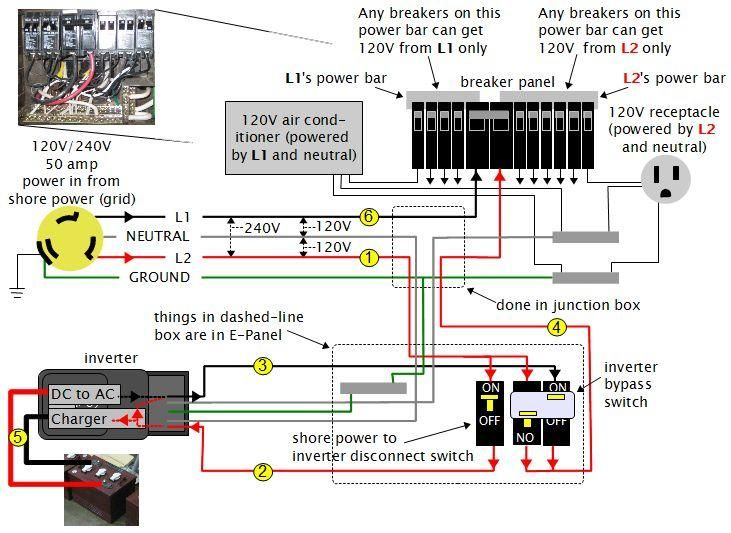 rv inverter charger wiring diagram Collection-rv dc volt circuit breaker wiring diagram power system on an RV Recreational Vehicle or motorhome … RV wiring Pinterest 12-t