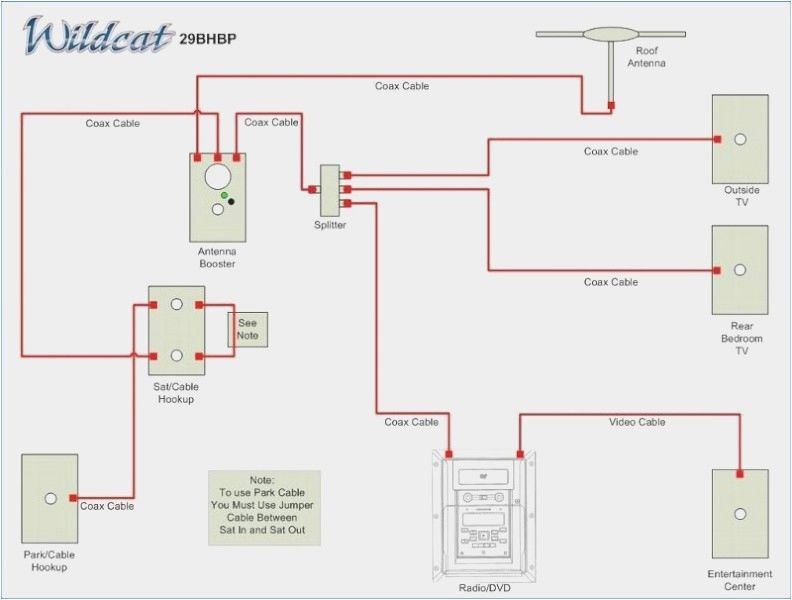 rv inverter charger wiring diagram sample wiring diagram sample rh faceitsalon com wiring diagram for rv solar wiring diagram for rv plug