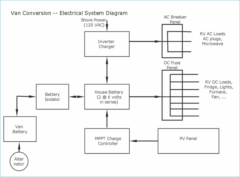rv inverter charger wiring diagram sample wiring diagram. Black Bedroom Furniture Sets. Home Design Ideas