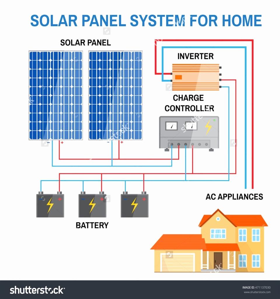 rv solar panel installation wiring diagram Download-Full Size of Wiring Diagram Rv Solar Wiring Diagram Unique Solar Wiring Diagram Extraordinary Panels 20-b