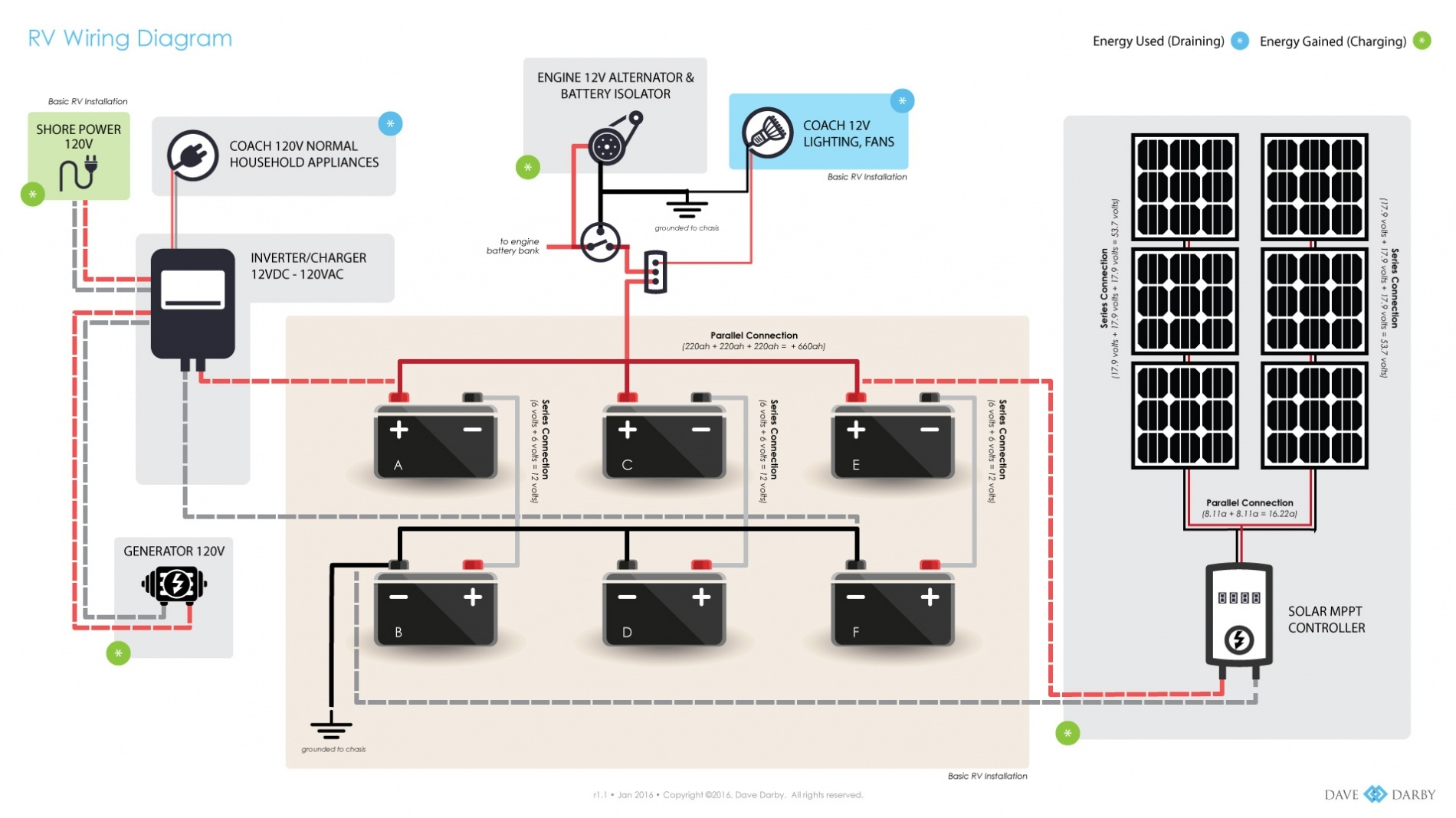 Rv Solar Panel Installation Wiring Diagram Sample Details About 12 Volt Circuit Charger 12v Battery Kit Collection For System