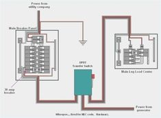 rv transfer switch wiring diagram Collection-Get Automatic Transfer Switch from Top Manufacturers & Suppliers at NetrackIndia We supply best products at lowest price in all over India 10-h