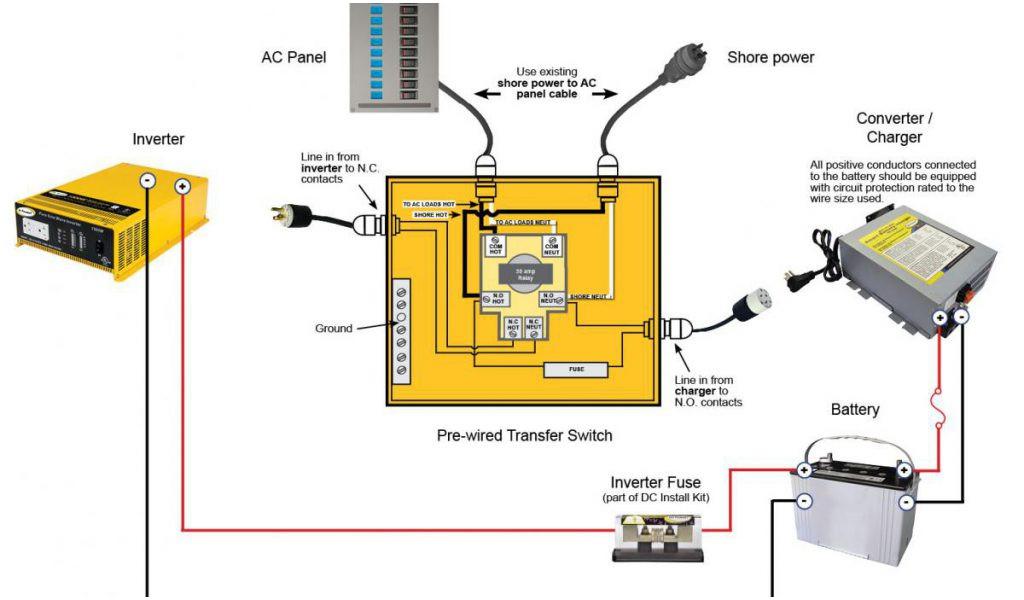 Rv Transfer Switch Wiring Diagram Gallery Wiring Diagram