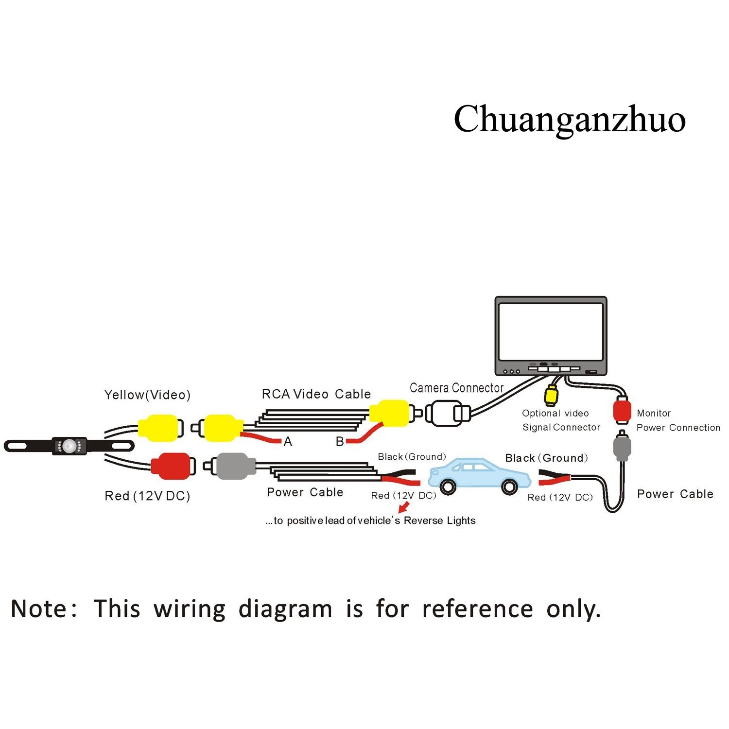 safety vision camera wiring diagram Collection-Amazon Backup Camera and Monitor Kit Chuanganzhuo License Plate CMOS Wide Angle Back up Camera With 7 LED Night Vision 4 3 TFT LCD Monitor Car 2-c