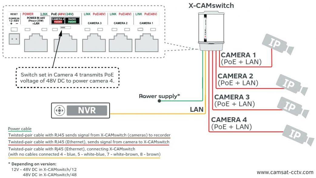 safety vision camera wiring diagram Download-Cctv Camera Installation Wiring Diagram Unique Security Camera Wiring Diagram sony Lite Network Configuration Swann 4-a
