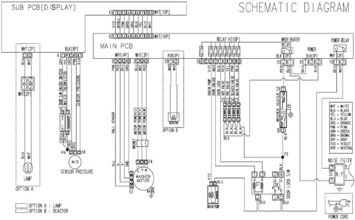 samsung washing machine wiring diagram pdf Download-Circuit Electric Lakeland Fl Awesome Samsung Front Loader Washing Machine Error Fault Codes 11-b