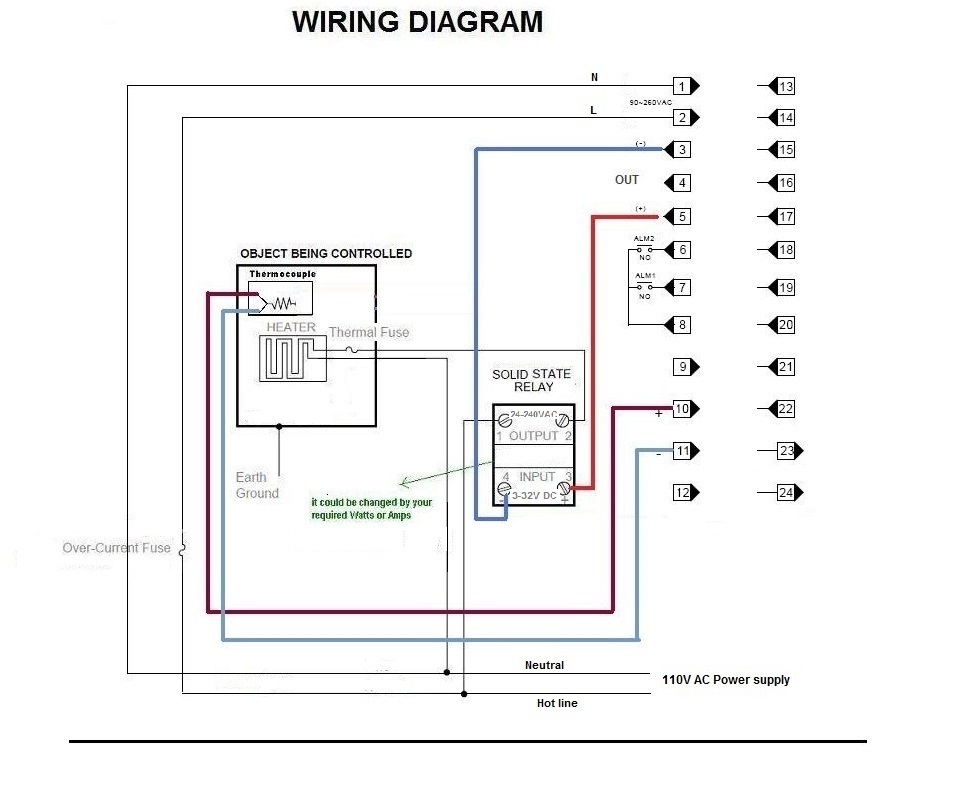 Sauna Heater Wiring Diagram Sample | Wiring Diagram Sample on 240v 3 wire plug diagrams, rheem heat pump schematic diagrams, electric heat parts, ruud heat pump diagrams, daisy chain connection diagrams, electric furnace diagram, electric heat sequencer diagram, electric heat thermostat, electric heating unit wiring diagram, electric heat relay, electric heat pump system, electric heat schematic, electric hot water diagram, water heater hook up diagrams, rheem hot water boiler diagrams, mobile home heating diagrams, hvac electrical diagrams, electric heat controls,