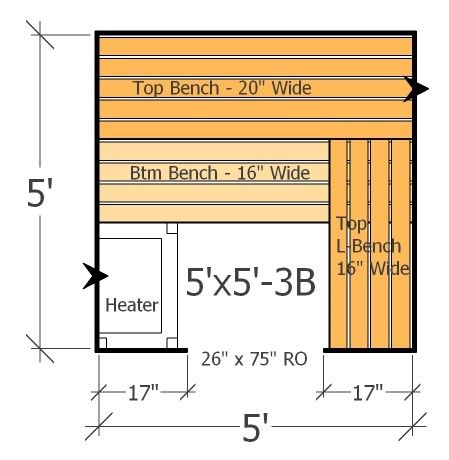 sauna heater wiring diagram Collection-5x5 Sauna Layout with 3 benches Most Benches Possible in this Home Sauna Plan 1-f