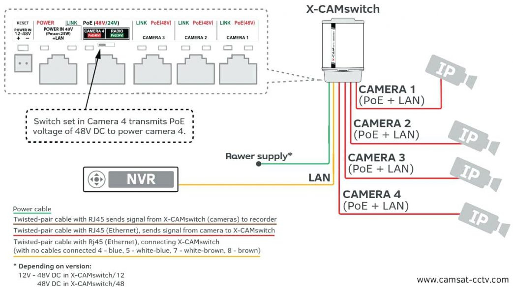 security camera wiring diagram Collection-Cctv Camera Installation Wiring Diagram Unique Security Camera Wiring Diagram sony Lite Network Configuration Swann 12-p