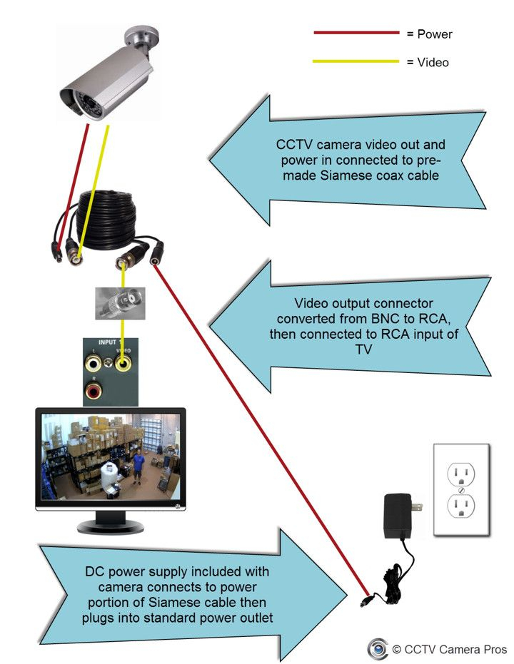 security camera wiring diagram Collection-How to connect a CCTV camera directly to a TV for live viewing 6-p