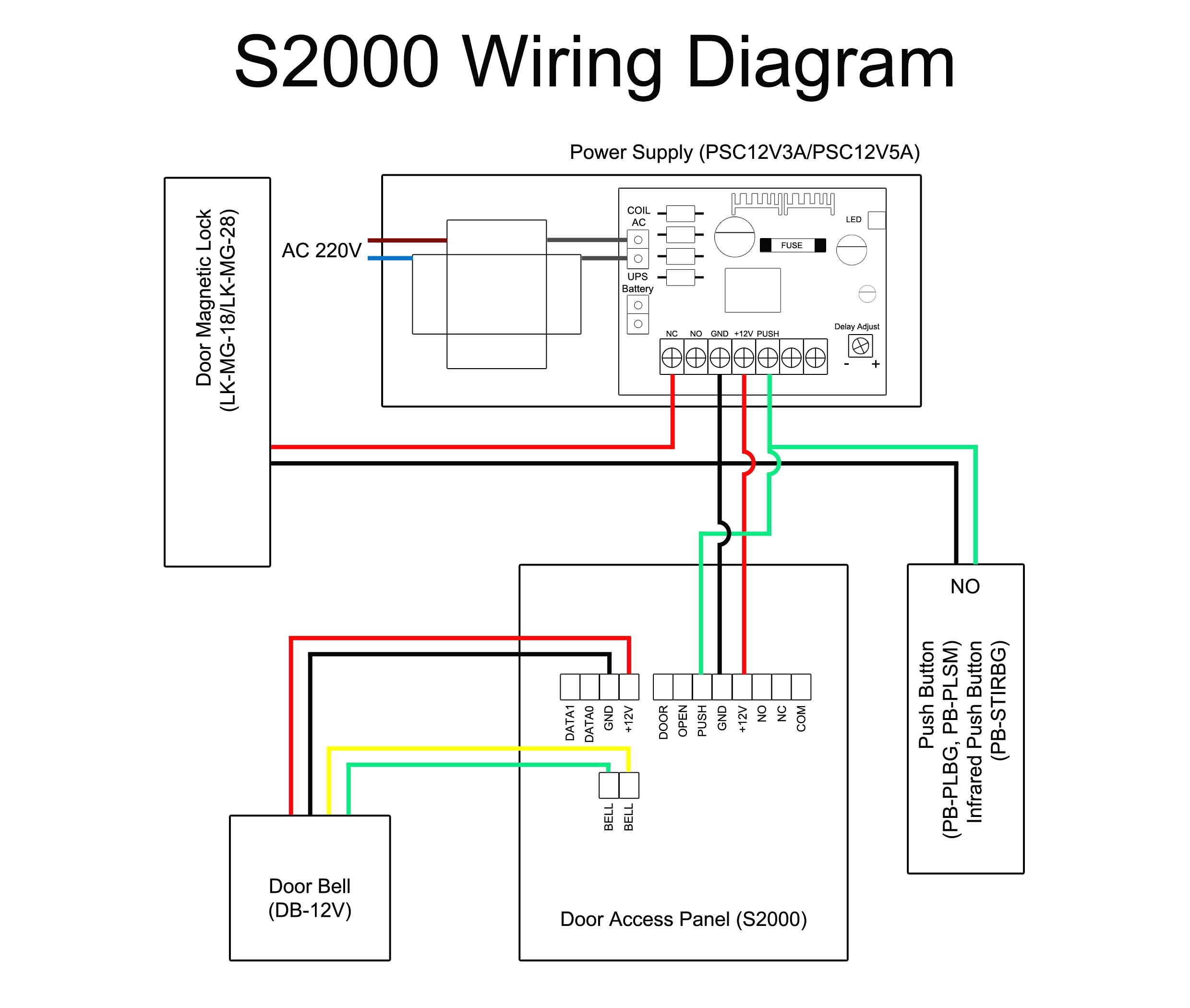 security camera wiring diagram Download-Wiring Diagram For Alarm Pir Refrence Samsung Security Camera Wiring Diagram Health Shop 6-c